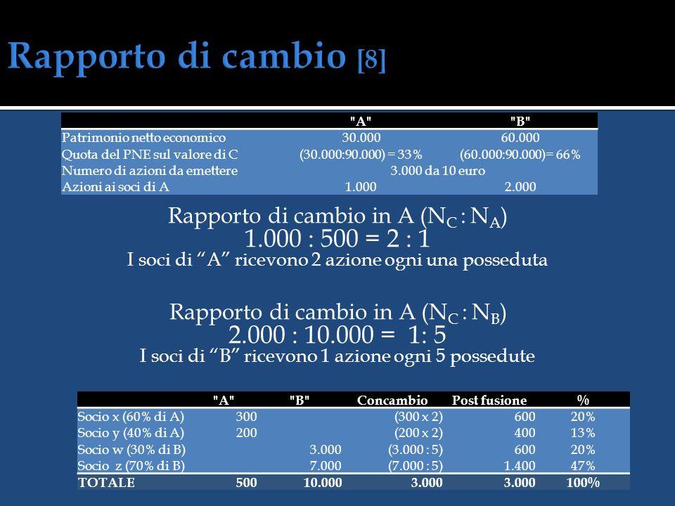 Rapporto di cambio [8] 1.000 : 500 = 2 : 1 2.000 : 10.000 = 1: 5